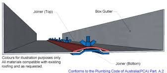Image result for box gutter australian