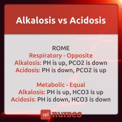 alkalosis-acidosis-ROME.jpg
