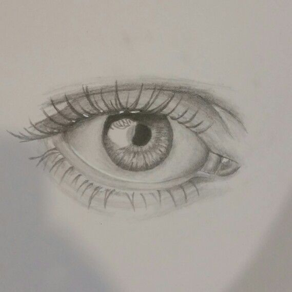 how to draw a realistic eyeball