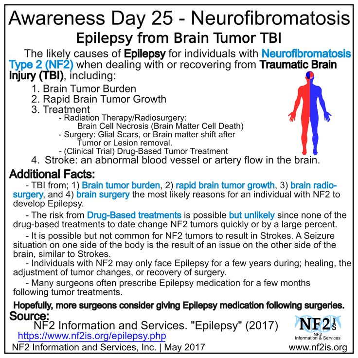 Awareness Day 25 - Neurofibromatosis Epilepsy from Brain Tumor TBI  The likely causes of Epilepsy for individuals with Neurofibromatosis Type 2 (NF2) when dealing with or recovering from Traumatic Brain Injury (TBI), including: 1. Brain Tumor Burden 2. Rapid Brain Tumor Growth 3. Treatment-induced from: - - Radiation Therapy/Radiosurgery: Brain Cell Necrosis (Brain matter cell death) - - Surgery: Glial Scars, or Brain matter shift after tumor or lesion removal. -- Drug-Based Tumor Treatment…