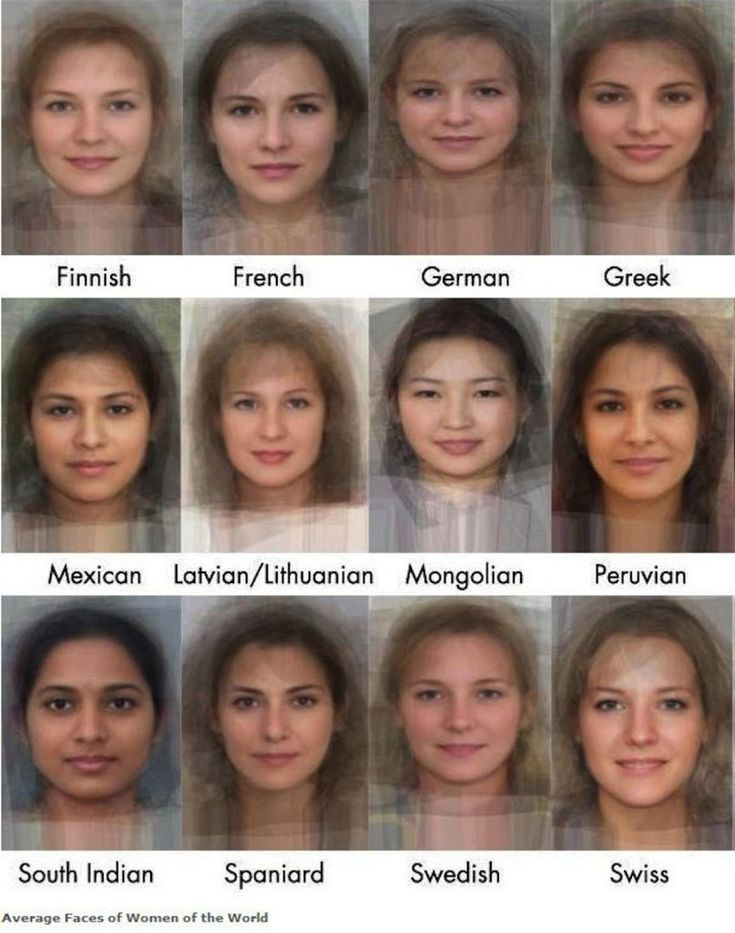 typical polish physical traits