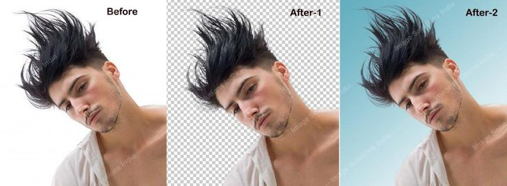 Professional, qualified photo editing service provider