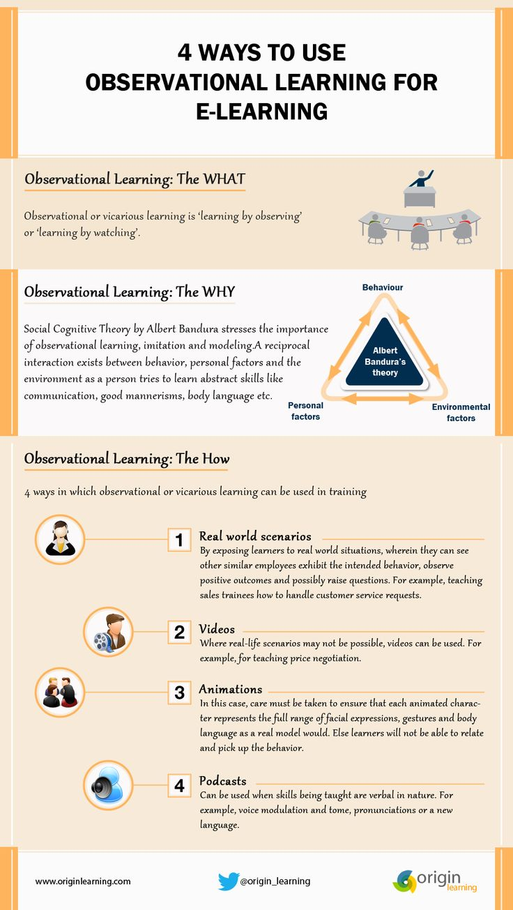 The 4 Ways to Use Observational Learning for eLearning Infographic shows how you can merge vicarious learning design with your existing #elearning strategy.