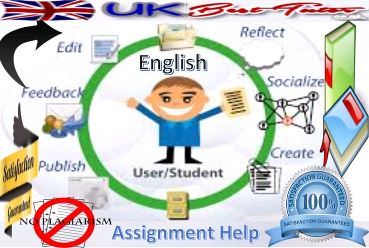 The UK Best Tutor, a #renowned_company is known for offering the #best_English assignment help and #economics_homework_help_to_the_students.   Visit Here http://bit.ly/2hLXXS1