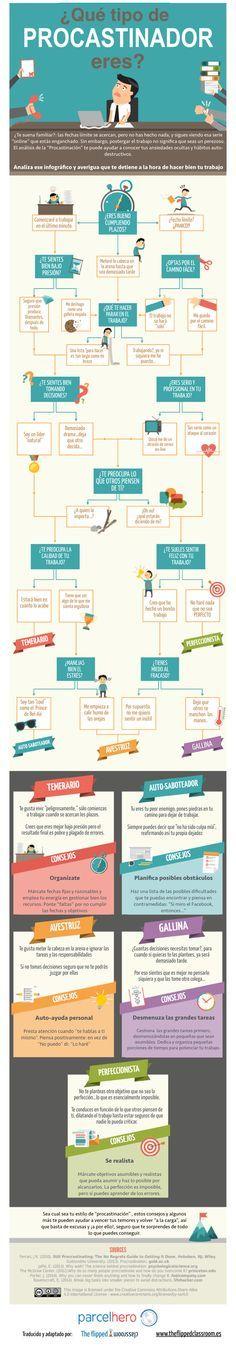 5 tipos de Procrastinador #infografia #infographic #productividad
