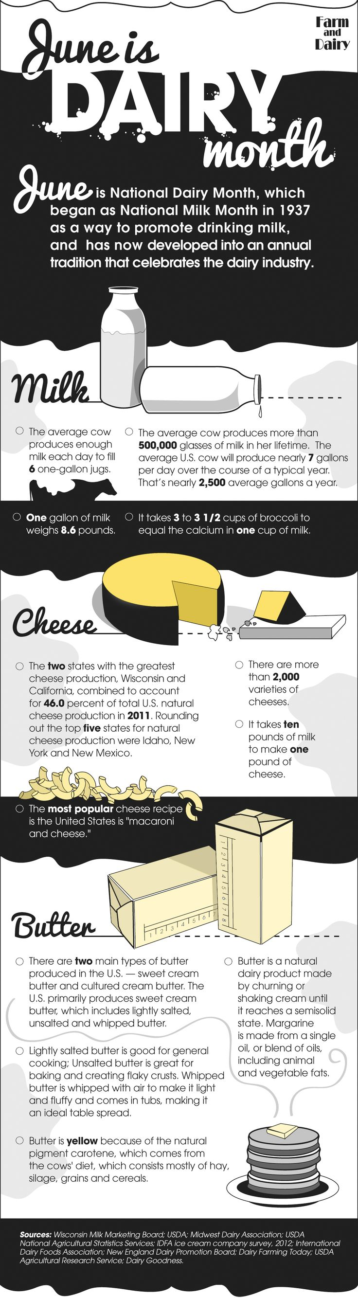 634 best Fromages images on Pinterest   Wine cheese, Cheese platters ...