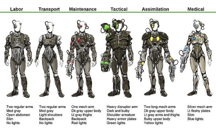 Borg | The Borg - MAlf