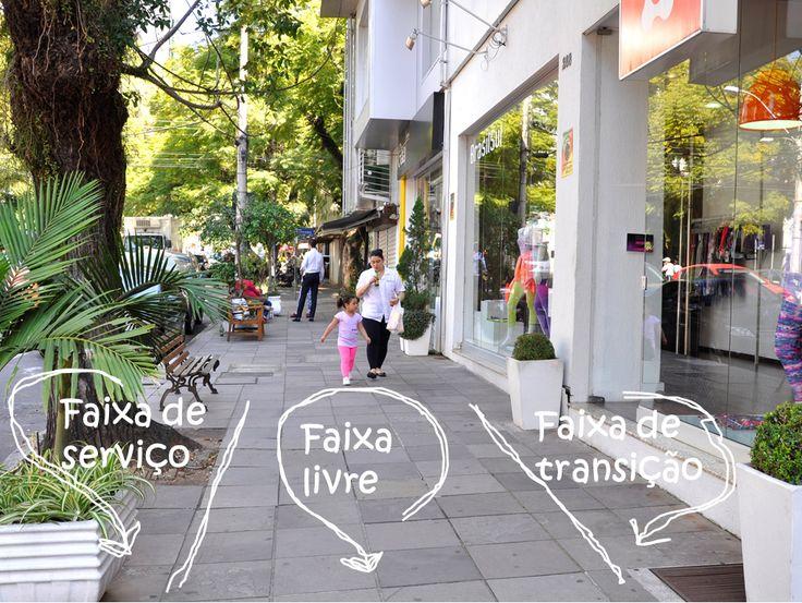 8 Princípios de Calçadas - http://thecityfixbrasil.com/files/2015/04/Os-8-princ%C3%ADpios-da-cal%C3%A7ada-sustent%C3%A1vel_v2.pdf