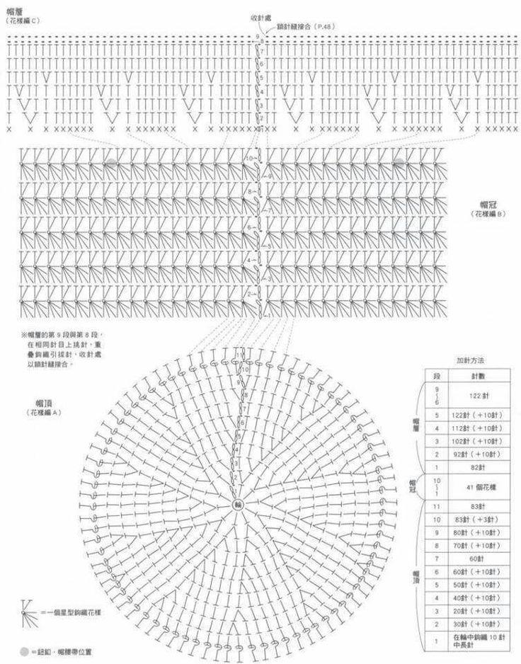Mejores 316 imágenes de crochet en Pinterest | Patrones de ganchillo ...
