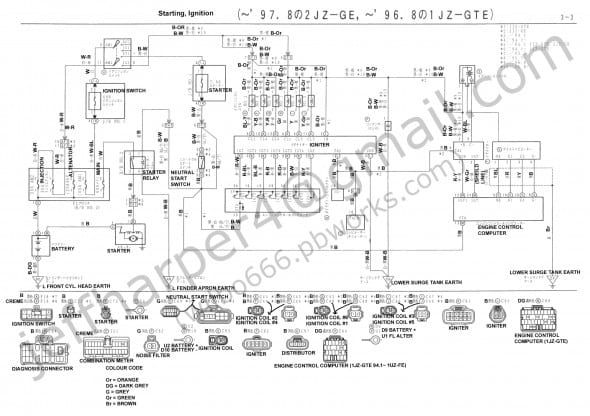1jz Wiring Diagram di 2020