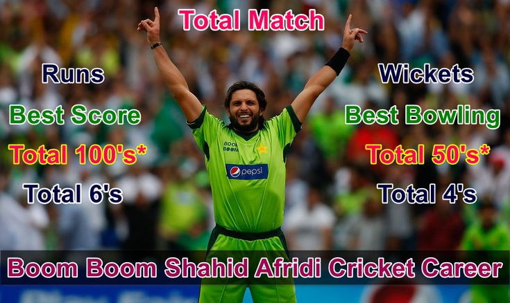 Welcome to VidsWall...Today We Are Sharing an Informative Video of a Famous Pakistani Cricketer Shahid Khan Afridi. Yes...In This Video We Collect Complete Information About Shahid Afridi Cricket Career Like...ODI Debut, T20 Debut, Test Debut, ODI Career, T20 Career, Test Career, Total Matches, Highest Score, Total Runs, Total Wickets, Best Score, Best Bowling, Total Sixes and Fours, Centuries and Fifties etc...