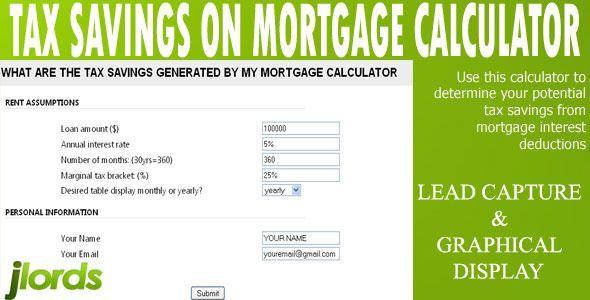 Mortgage Calculator Tax Savings On Mortgage Calculator Calculate Your Monthly Mortgage Pa Mortgage Amortization Mortgage Interest Mortgage Payment Calculator