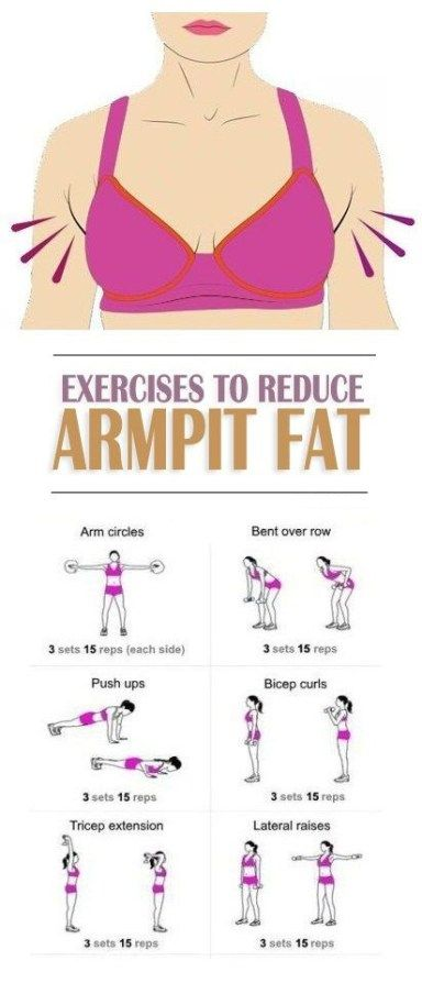 8 Simple Exercises to Get Rid of Armpit Fat – Fitness UK ...
