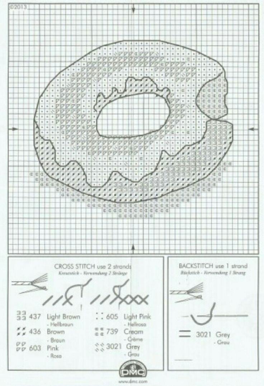 #crossstitch #kanaviçe #tatlıçörek #mutfak #donut #kitchen