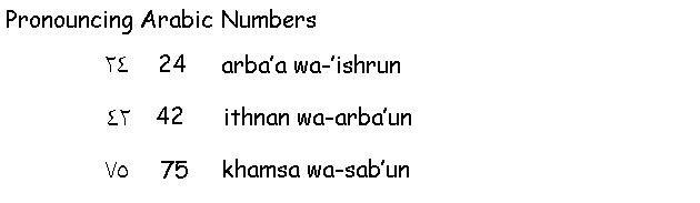 Pronouncing Arabic Numbers.