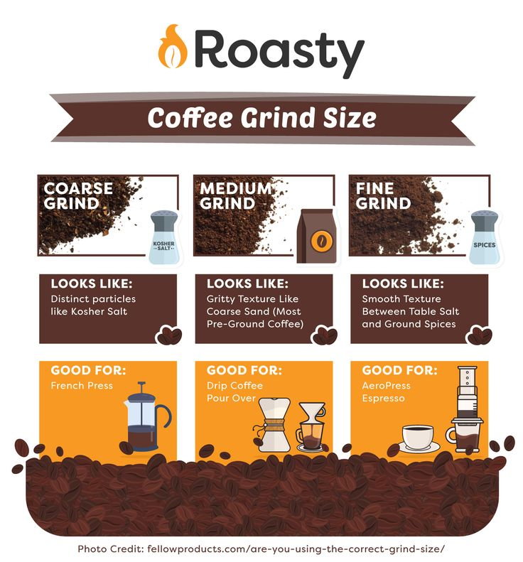 Benefits Of Grinding Coffee Beans