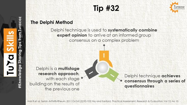 #TuraSkills sharing tips on #Delphi method #consensusstatement #expertopinion #researchapproach #questionnaires #publication #medicalwriting