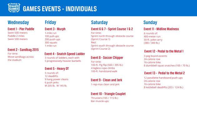 2015 Games Events Individuals | CrossFit Games