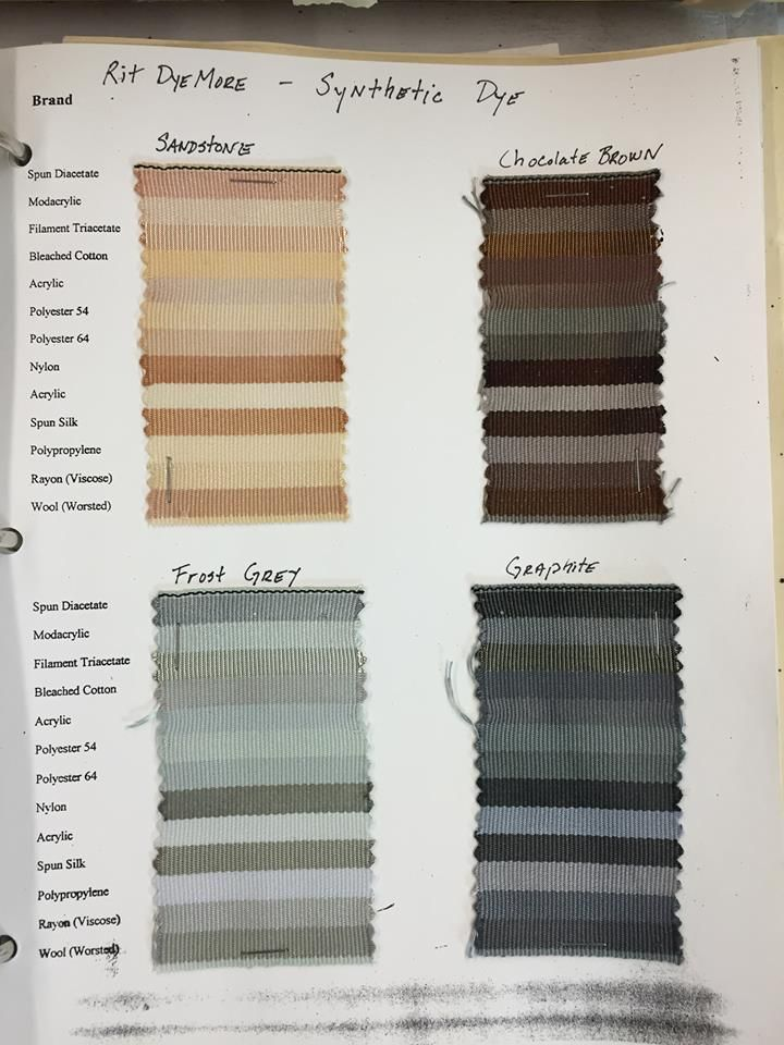 rit synthetic dye sample chart