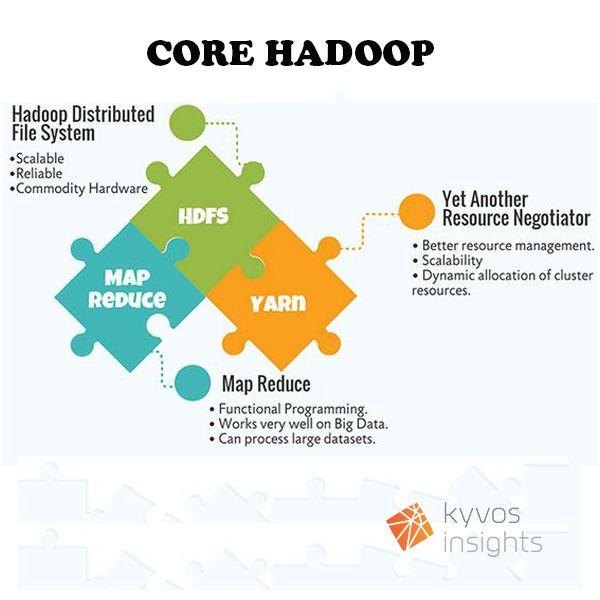 KYVOS - Core Hadoop