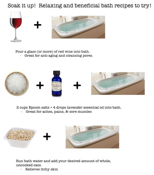 Sore Muscle Remedies for Your Bath | The Lil Spa Room