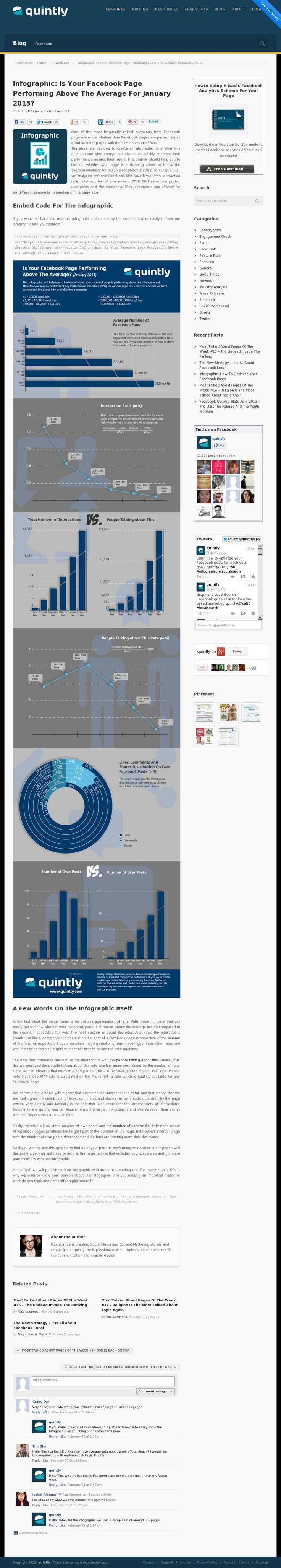 Infographic: Is Your Facebook Page Performing Above The Average For January 2013?