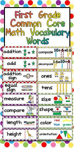First Grade Common Core Math Vocabulary Cards $ Maybe I'll break down and buy this or make something like it.