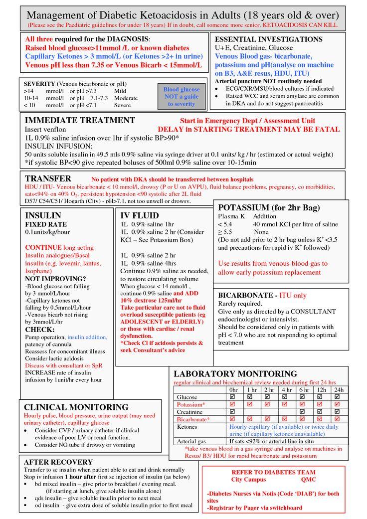 392 best Nurse images on Pinterest English grammar, Family - infusion nurse sample resume