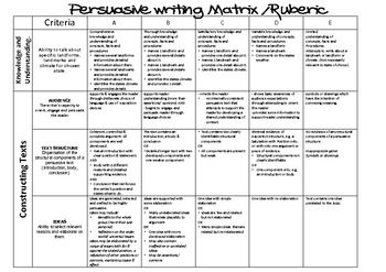 This is a complete rubric/Matrix to assess children's persuasive writing. It was designed for a specific task where the children had to persuade the reader to visit their state by describing/selling features of their state. This however you could change to suit your needs.The elements of the rubric are:Constructing texts:AUDIENCEAUDIENCE - The writers capacity to orient, engage and persuade the reader.TEXT STRUCTURE -  Organisation of the structural components of a persuasive text…