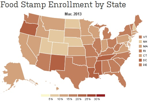 Number of the Week: 140% Increase in Food Stamp Use Since 1990 - Real Time Economics - WSJ