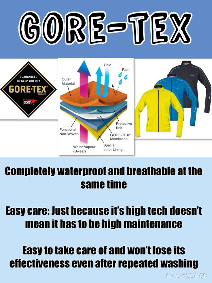 Gore-Tex | Description