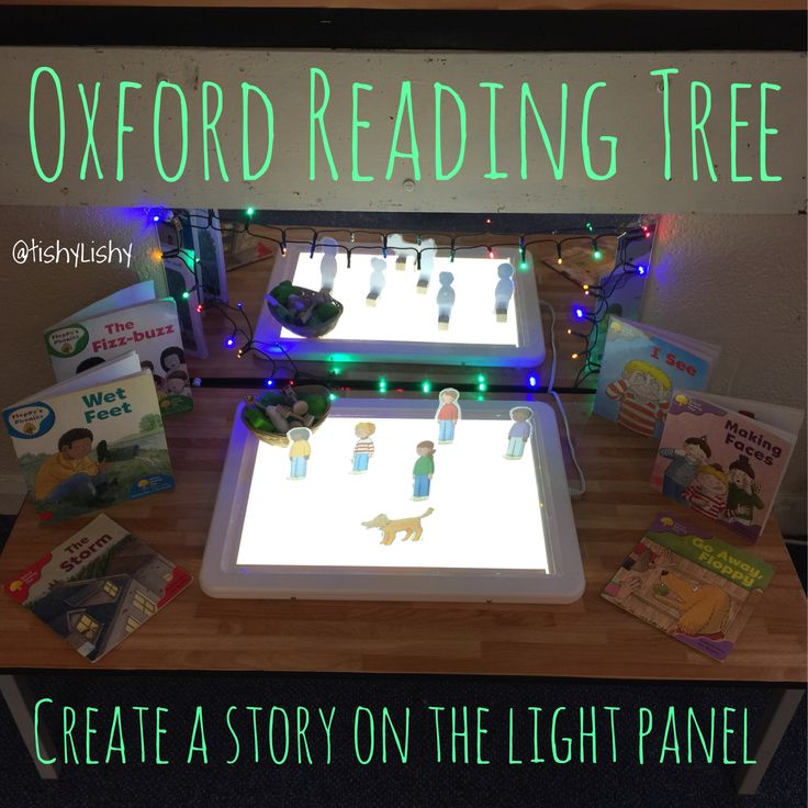 Oxford Reading Tree characters on the light panel. Children will be encouraged to create stories, read stories using the puppets.