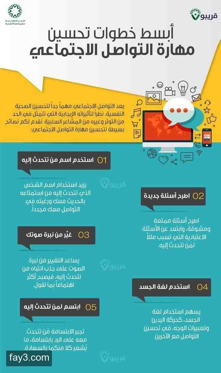 Pin By البندري الغامدي On Education Life Skills Activities Life Habits Learning Websites