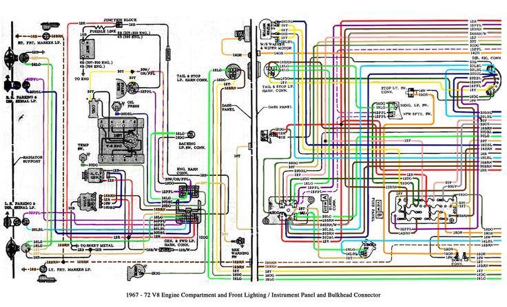 1967 72 Chevy Truck V8 And Cab Wiring, S10 Wiring Harness Diagram