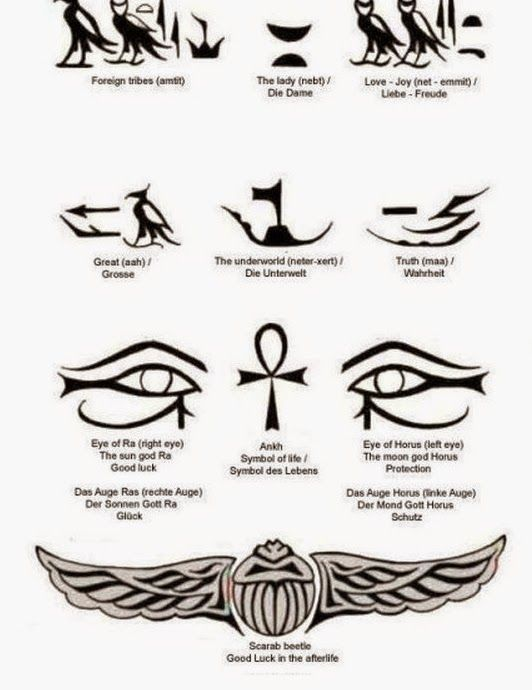 tattoo egyptian symbols