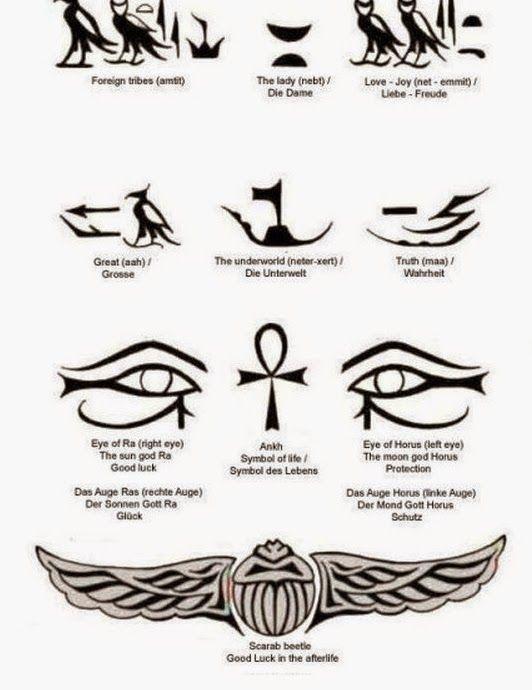 tattoo egyptian symbols