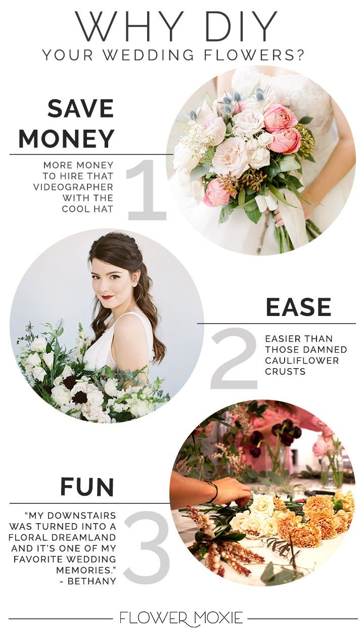 Get Inspired By Our Wedding Flower Packages Mix Match Flowers To Achieve The Look You Wa Bulk Wedding Flowers Online Wedding Flowers Wedding Flower Packages