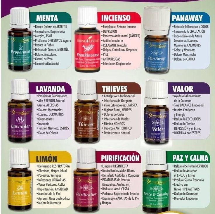 Aceite esenciales