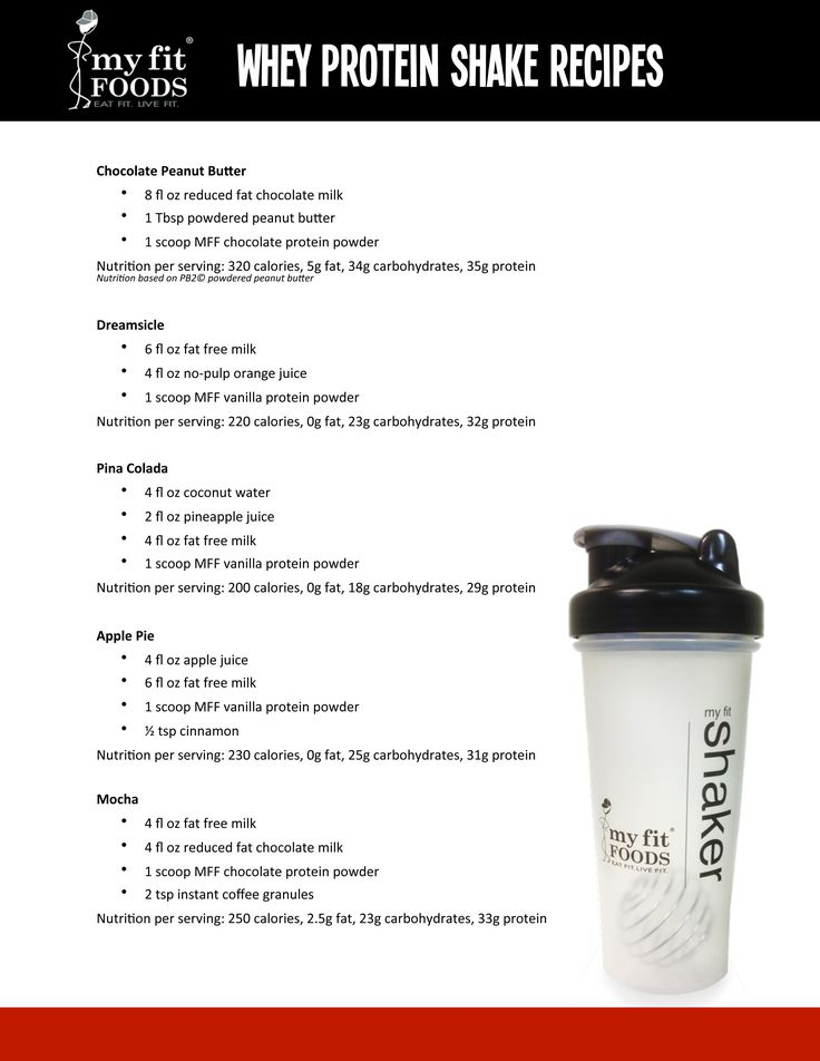 My Fit Foods Protein Shake Recipes