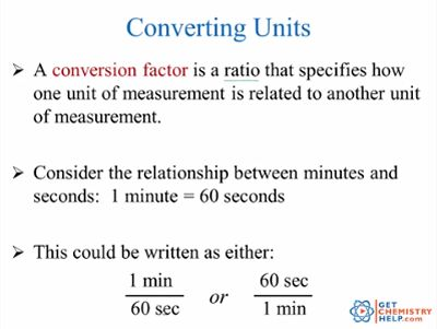 Video lesson on unit conversions, metric conversion, English unit conversion, and significant digits in conversions.