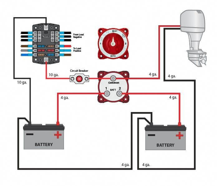 456daa4e854ebfe6f7357768cb2ddf8e  Battery Boat Wiring Schematic on diagrams 12v, diagram 24v, stereo single marine, selector switch, separate house, outboard dual,