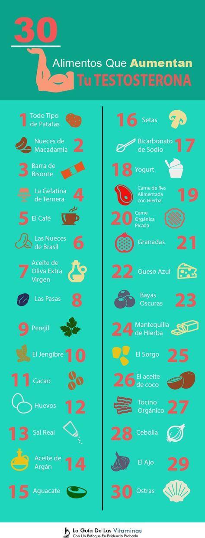 30 Alimentos Que Aumentan Tu Testosterona - La Guía de las Vitaminas