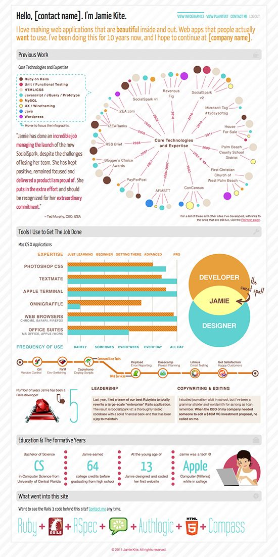 Best Resume Infographic Images On   Resume Resume