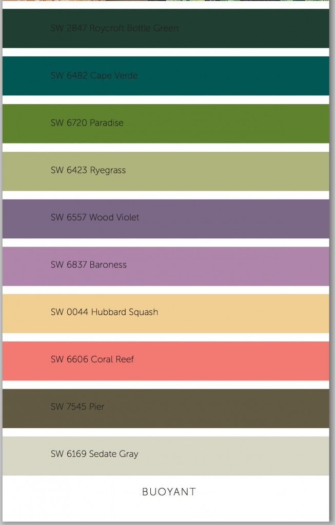 2015 sherwin williams paint color forecast this for Www sherwin williams paint com colors