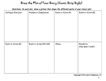 an outline of the characters in the story the body Character analysis template you may use this template to write your character analysis paragraph  a scene in the story that shows this characteristic is.