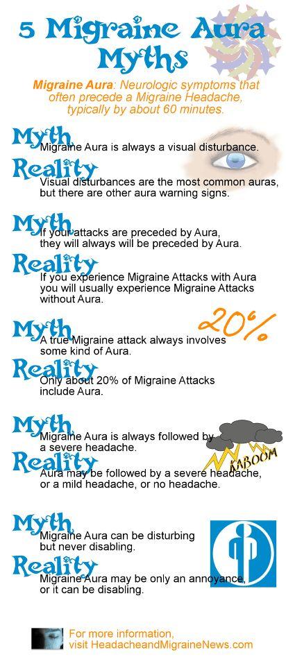 Five Myths about Migraine Auras