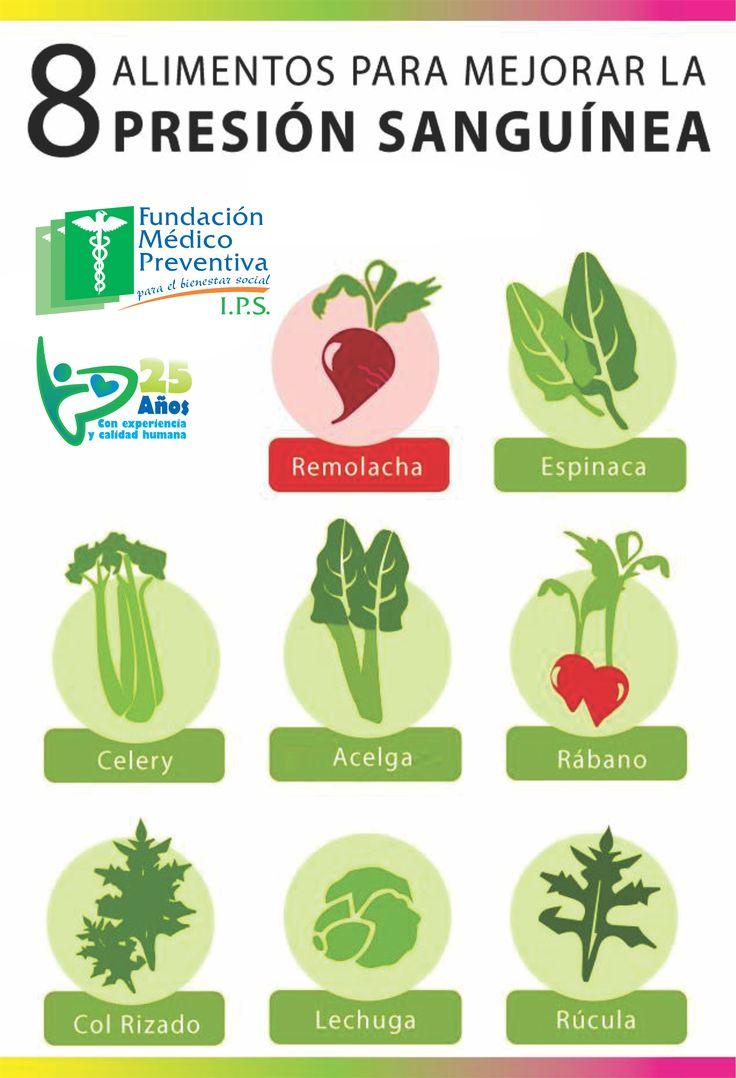 Alimentos para mejorar PRESION SANGUINEA @@@@.....http://es.pinterest.com/saludnutricionY/nutrici%C3%B3n-h%C3%A1bitos-alimenticios/