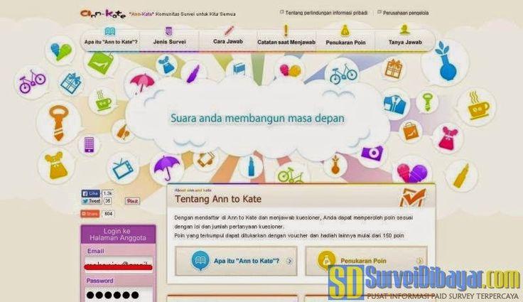 Situs online survey Ann-Kate Indonesia | SurveiDibayar.com