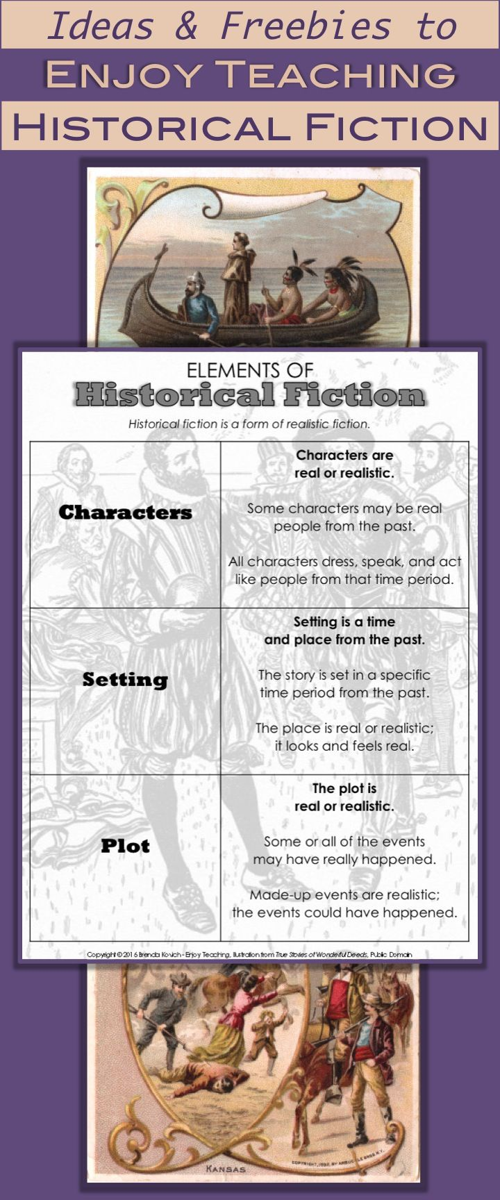 Bring history to life with historical fiction. Grab this free infographic (and some great ideas for teaching historical fiction) at Enjoy-Teaching.com. Visit weekly for activities, ideas, and links for third, fourth, or fifth grade students.