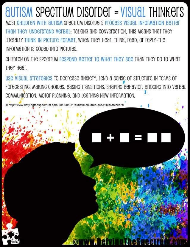 Things to know. Autism Spectrum Disorder = Visual Thinkers